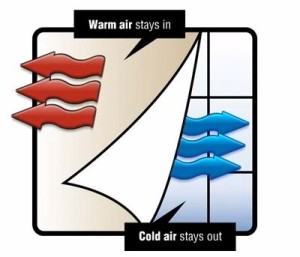 Thermalogic-warm-air-in-cold-out