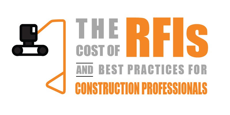cost of rfis